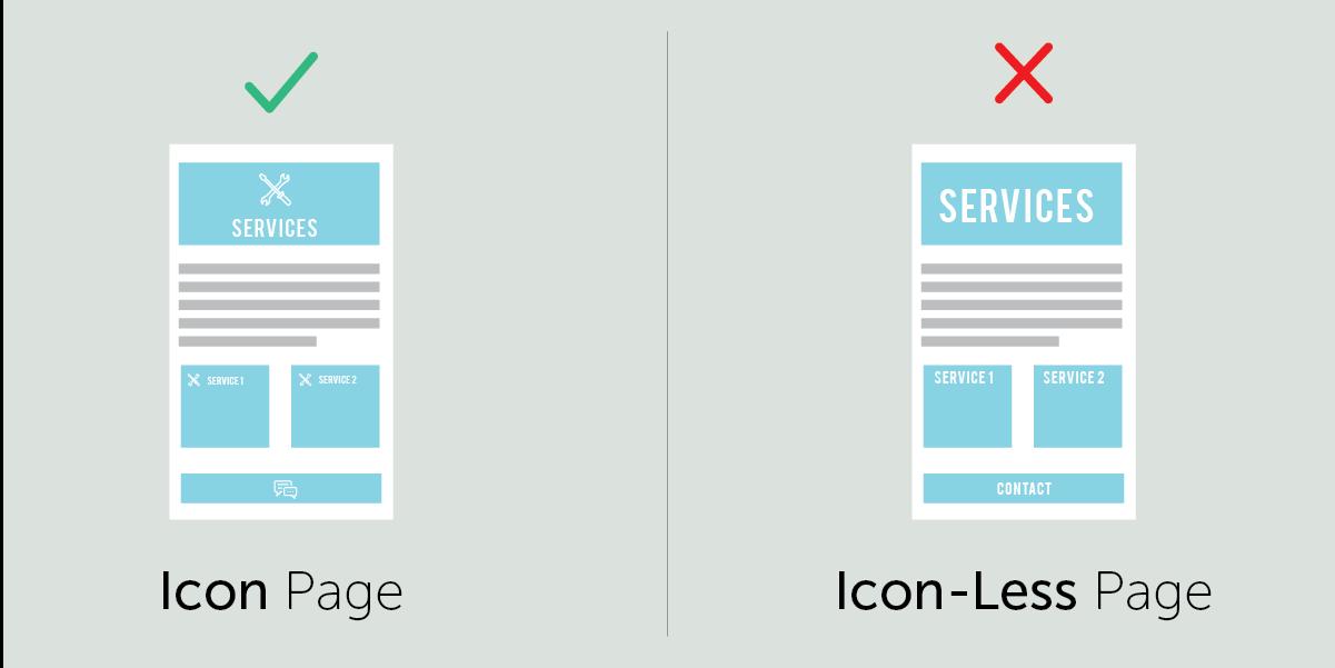 icons enhance wordpress user ui design
