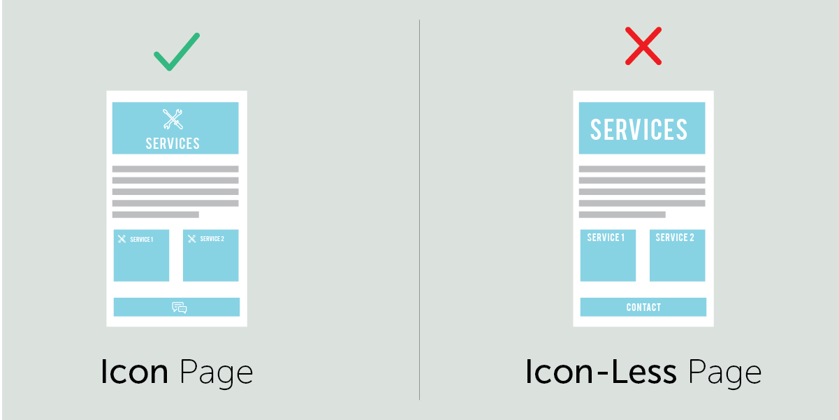 icons enhance wordpress user ui design