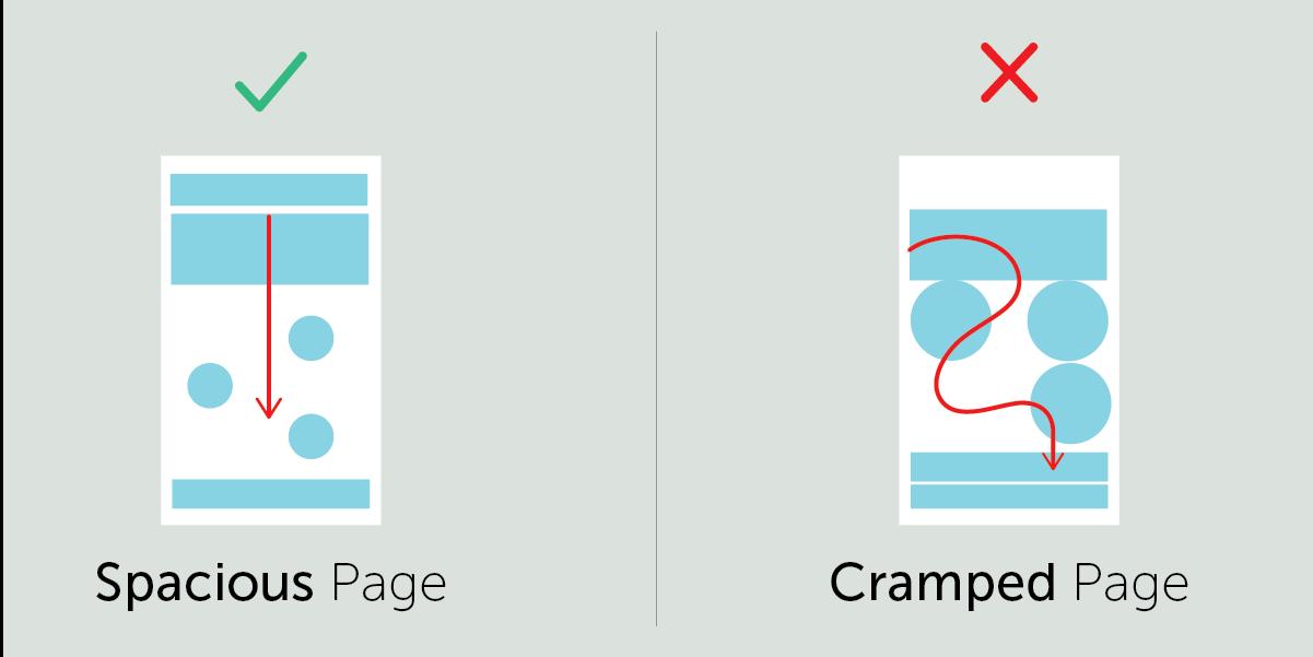 wordpress user experience