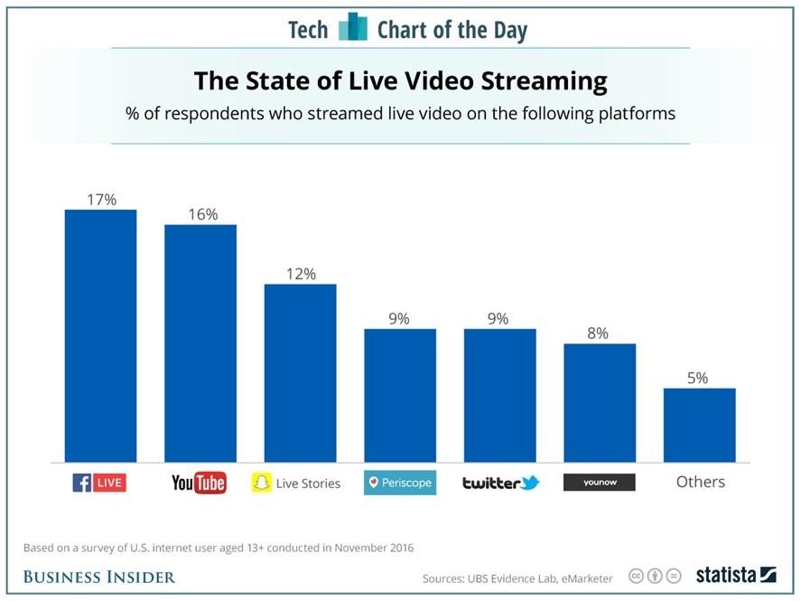 Live Streaming Stats 2.jpg