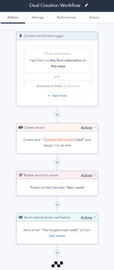 HubSpot Sales Automation