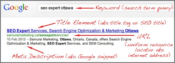 Search Engine Result from Samurai Marketing