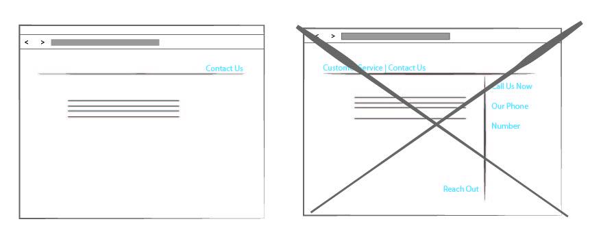 Wireframe slides-04