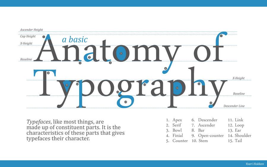 typography-2015-04-15-image1