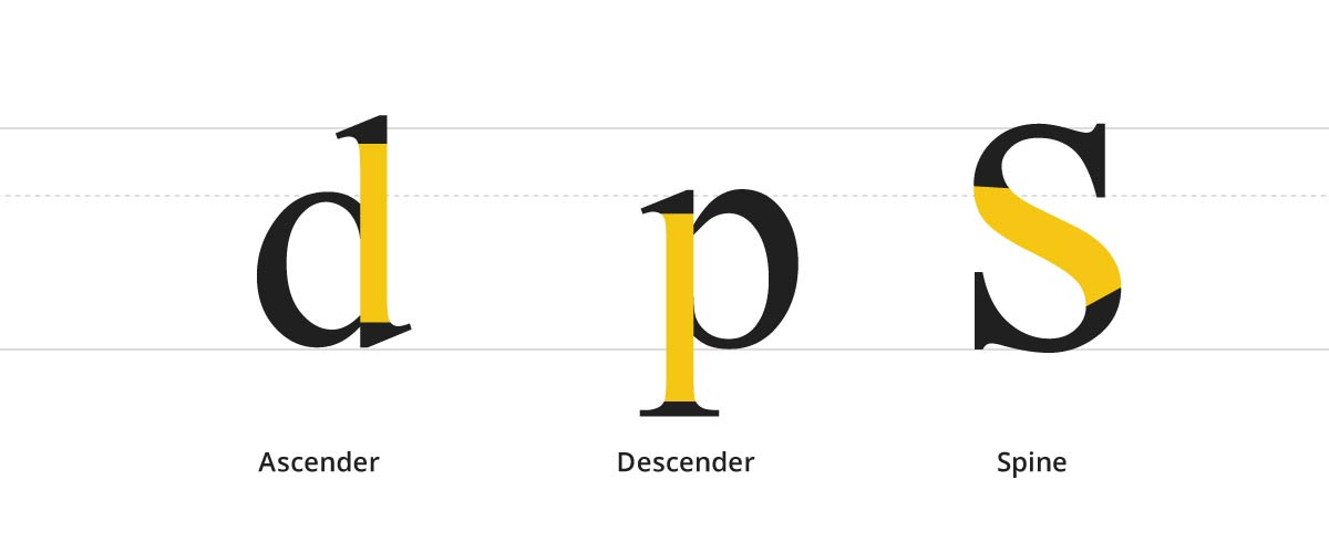 typography-2015-04-15-image2