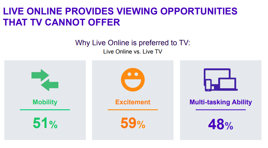 Live Streaming Stats 3.png