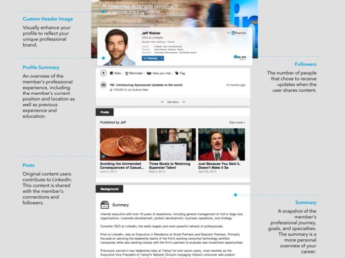 linkedin-profile-optimisation-700x523.jpg