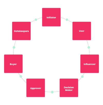 MO - Diagram 01-01
