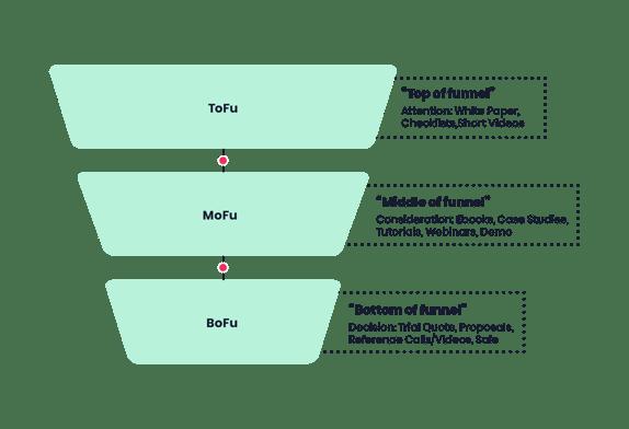 MO - Diagram 02-02
