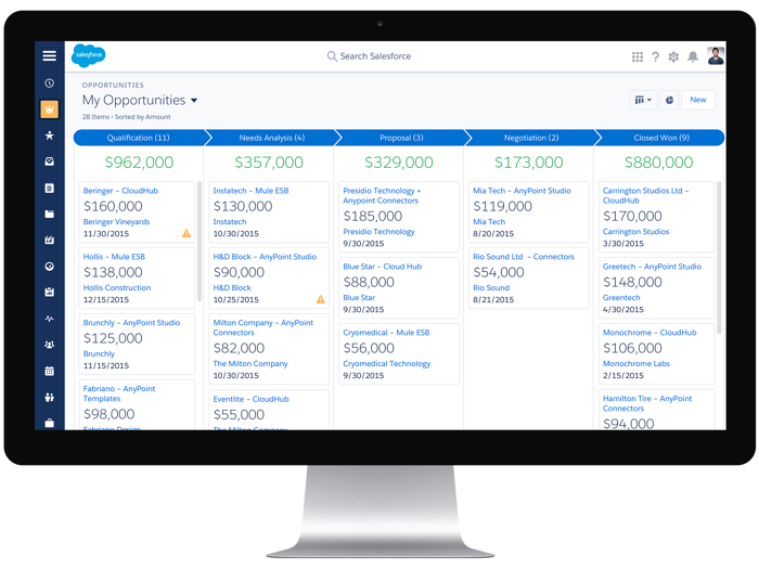 Salesforce Pipeline Board