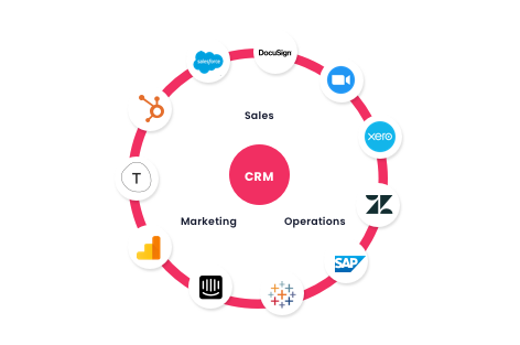 crm integration-1