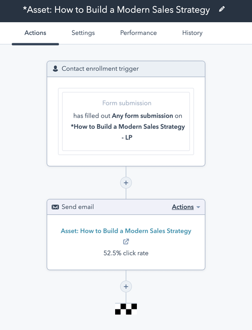 marketing automation - mo agency