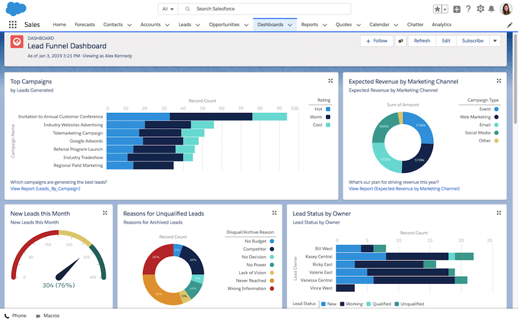 salesforce_management_dashboard