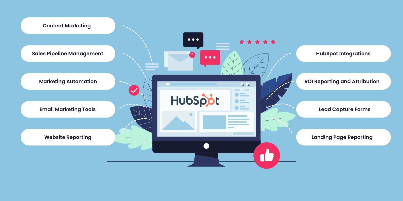 HubSpot CMS for content marketing