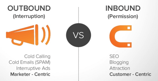 outbound_vs_inbound_marketing