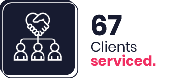 67 Clients serviced