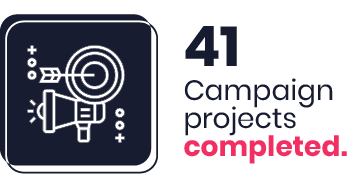 41 Campaign projects completed