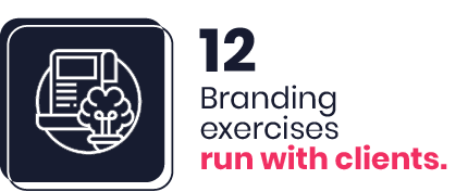 12 Branding exercises run with clients