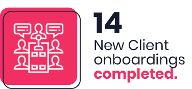 14 New Client onboardings completed